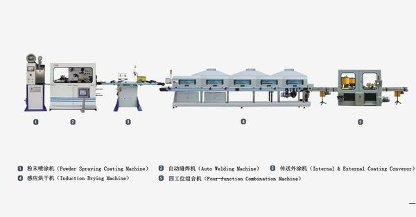 Automatic Production Line of Round Can 圆罐自动生产线