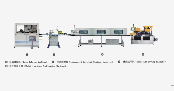 Aerasol Can Automatic Production Line  气雾罐自动生产线